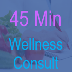Fit DNA Rx - Wellness Consult